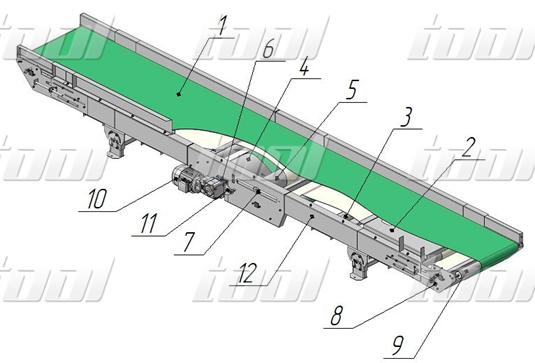 Где могут использоваться конвейера конвейер кнп 10